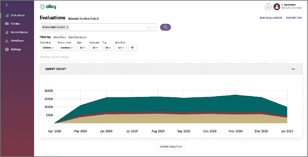 Alloy screenshot of their onboarding tool analytics